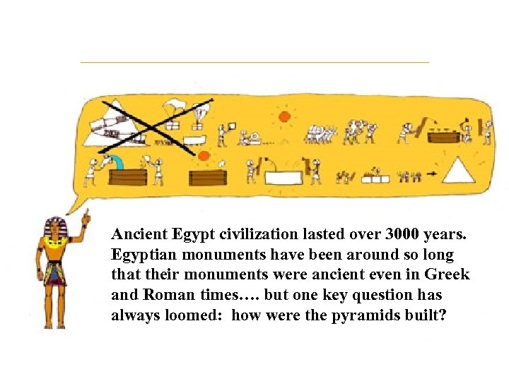 Ancient Egypt civilization lasted over 3000 years. Egyptian monuments have been around so long