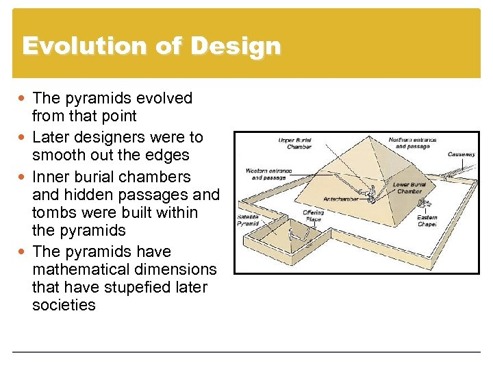 Evolution of Design The pyramids evolved from that point Later designers were to smooth