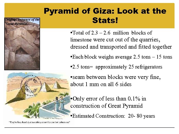 Original entrance of the Great Pyramid of Giza: Look at the Stats! • Total