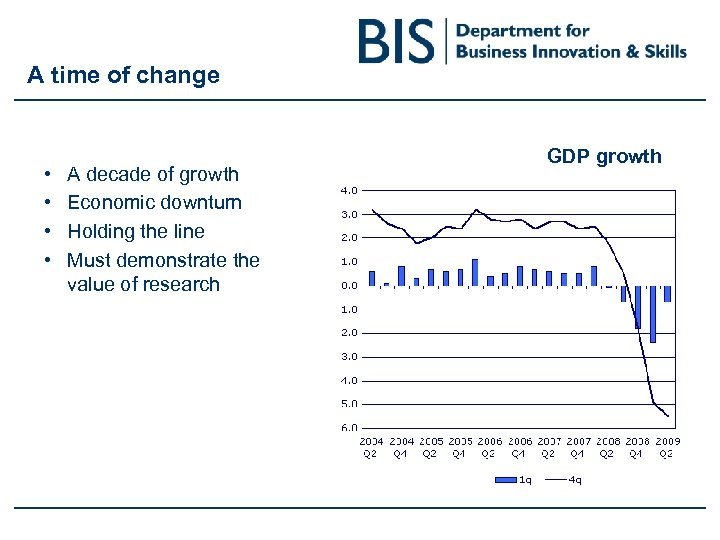 A time of change • • A decade of growth Economic downturn Holding the