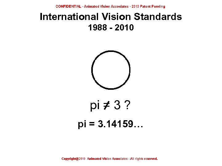 International Vision Standards 1988 - 2010 pi = 3 ? pi = 3. 14159…