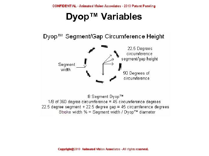 Dyop™ Variables