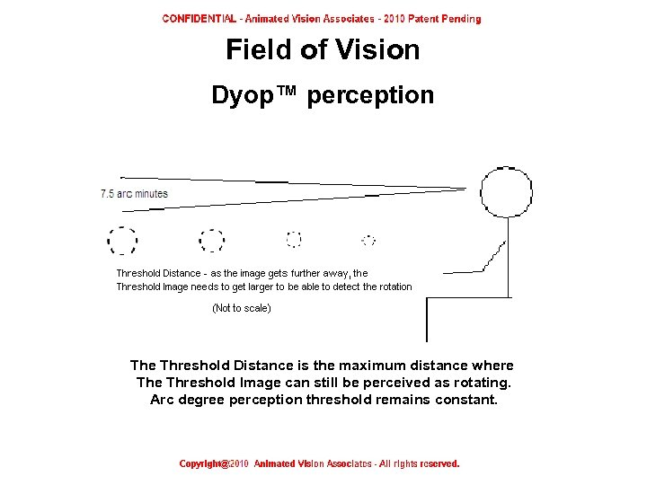 Field of Vision Dyop™ perception The Threshold Distance is the maximum distance where Threshold