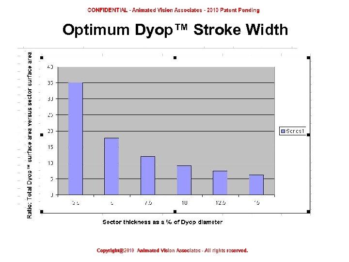 Optimum Dyop™ Stroke Width