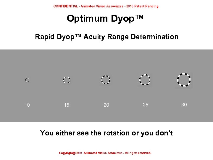 Optimum Dyop™ Rapid Dyop™ Acuity Range Determination You either see the rotation or you
