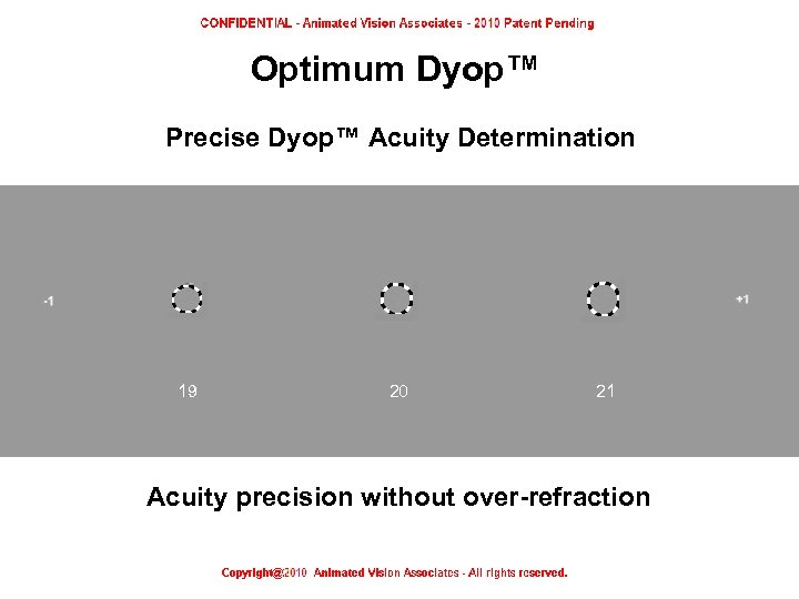 Optimum Dyop™ Precise Dyop™ Acuity Determination 19 20 21 Acuity precision without over-refraction Precise