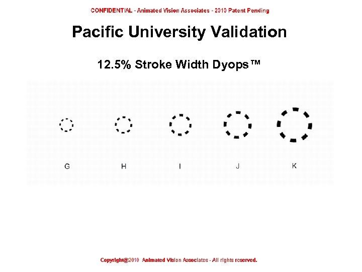 Pacific University Validation 12. 5% Stroke Width Dyops™ 10% Stroke Width Dyops™