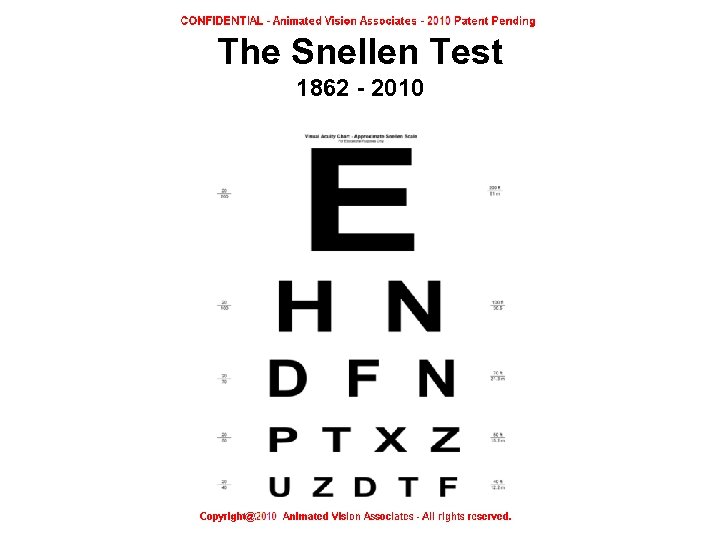 The Snellen Test 1862 - 2010