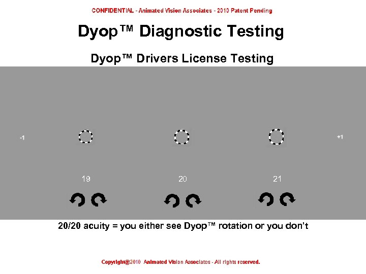 Dyop™ Diagnostic Testing Dyop™ Drivers License Testing 19 20 21 20/20 acuity = you