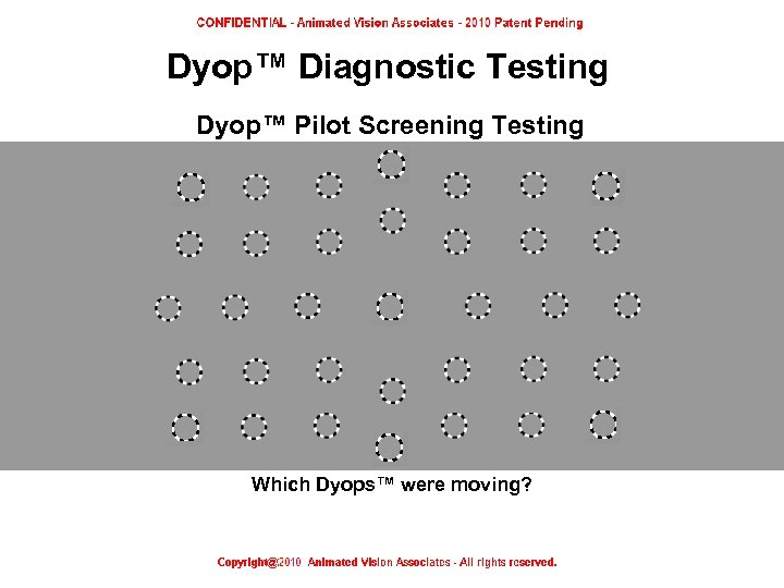 Dyop™ Diagnostic Testing Dyop™ Pilot Screening Testing Which Dyops™ were moving? Dyop™ Pilot Screening