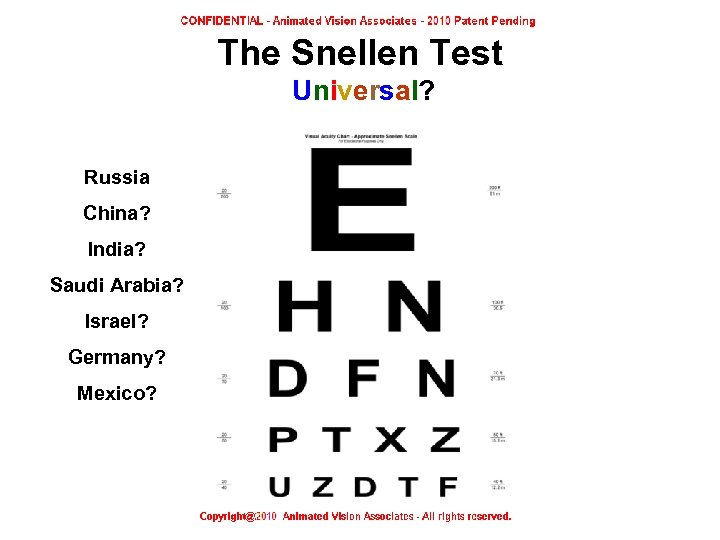 The Snellen Test Universal? Russia China? India? Saudi Arabia? Israel? Germany? Mexico?