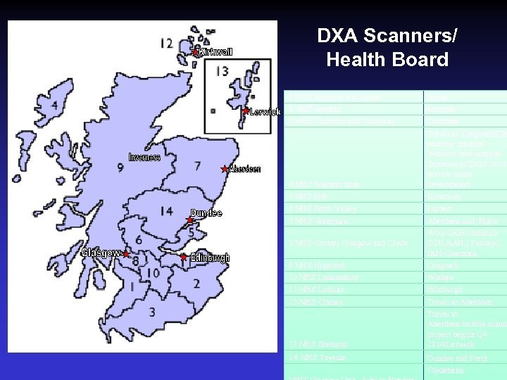 DXA Scanners/ Health Board 1 NHS Ayrshire and Arran 2 NHS Borders 3 NHS