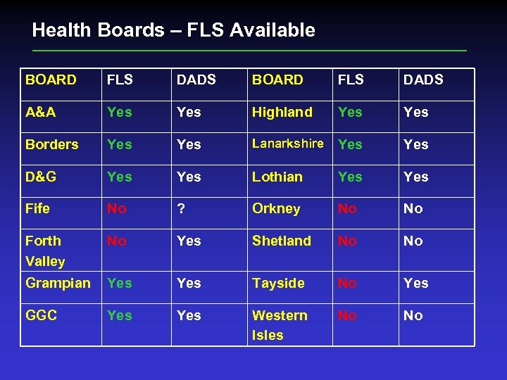 Health Boards – FLS Available BOARD FLS DADS A&A Yes Highland Yes Borders Yes