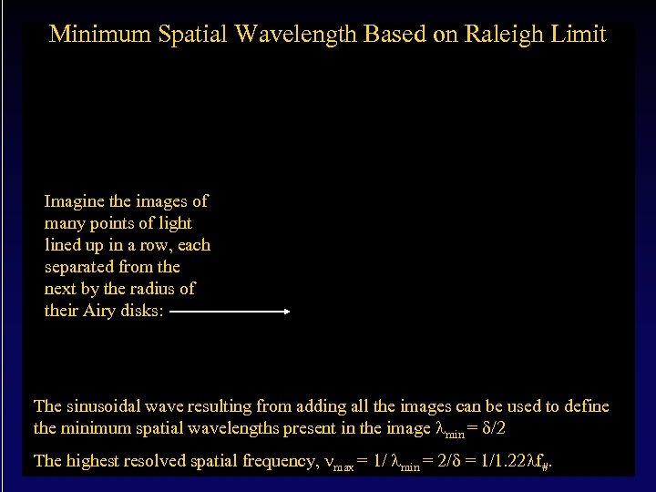 Minimum Spatial Wavelength Based on Raleigh Limit d/2 Imagine the images of many points