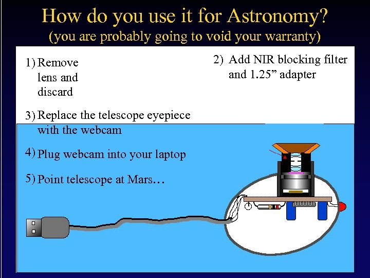 How do you use it for Astronomy? (you are probably going to void your