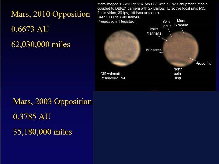 Mars, 2010 Opposition 0. 6673 AU 62, 030, 000 miles Mars, 2003 Opposition 0.
