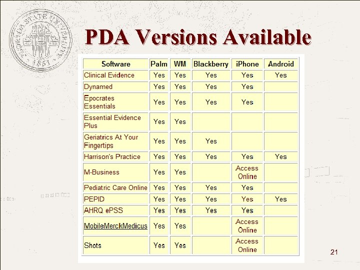 PDA Versions Available FLORIDA STATE UNIVERSITY The College of Medicine 21