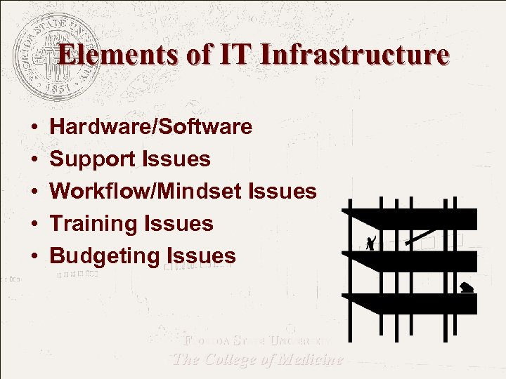 Elements of IT Infrastructure • • • Hardware/Software Support Issues Workflow/Mindset Issues Training Issues