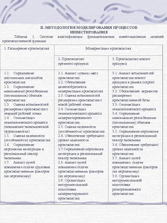 II. МЕТОДОЛОГИЯ МОДЕЛИРОВАНИЯ ПРОЦЕССОВ ИНВЕСТИРОВАНИЯ Таблица 1. Система классификации функциональных инвестиционных производственной функции 1.