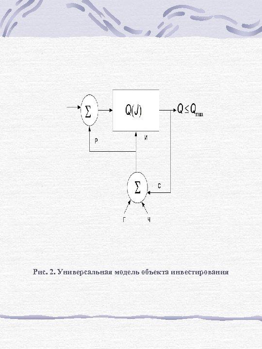 Рис. 2. Универсальная модель объекта инвестирования