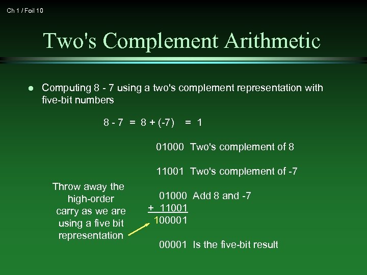 Ch 1 / Foil 10 Two's Complement Arithmetic l Computing 8 - 7 using