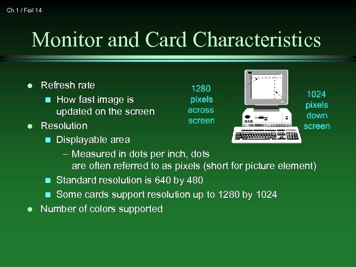 Ch 1 / Foil 14 Monitor and Card Characteristics l l l Refresh rate