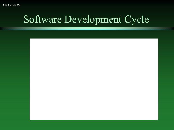 Ch 1 / Foil 20 Software Development Cycle