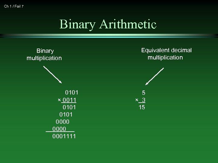 Ch 1 / Foil 7 Binary Arithmetic Binary multiplication 0101 × 0011 0101 0000