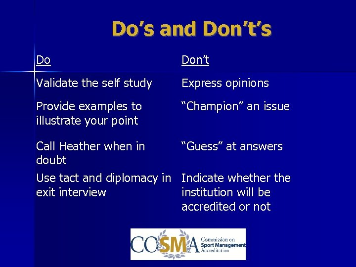 Do's and Don't's Do Validate the self study Don't Provide examples to illustrate your