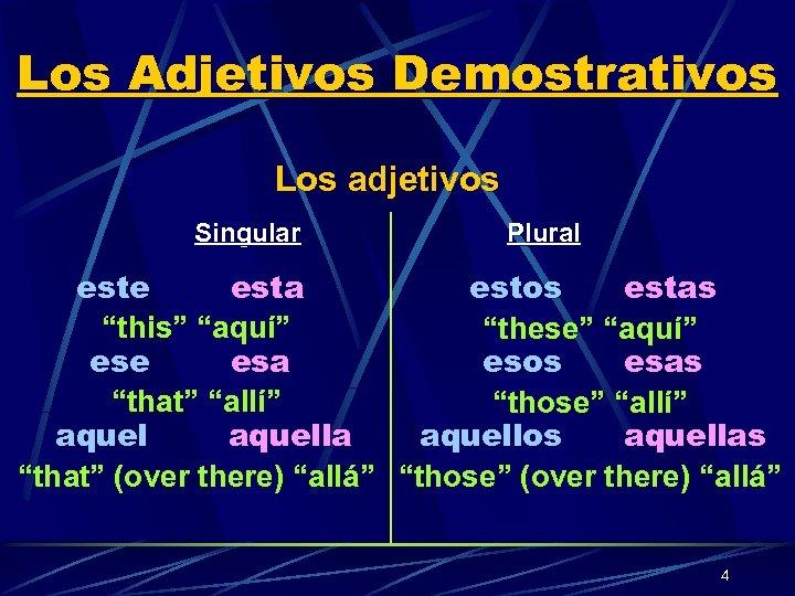 """Los Adjetivos Demostrativos Los adjetivos Singular Plural este esta estos estas """"this"""" """"aquí"""" """"these"""""""