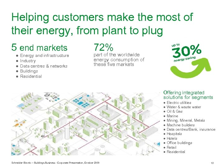 Helping customers make the most of their energy, from plant to plug 5 end
