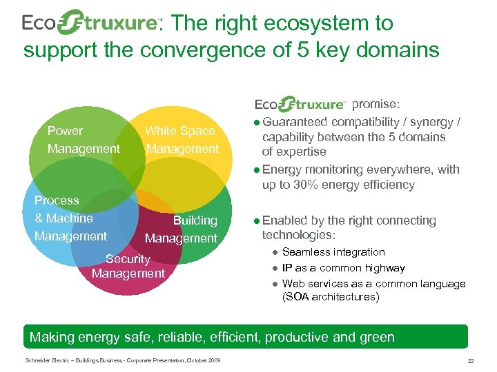 : The right ecosystem to support the convergence of 5 key domains Power Management
