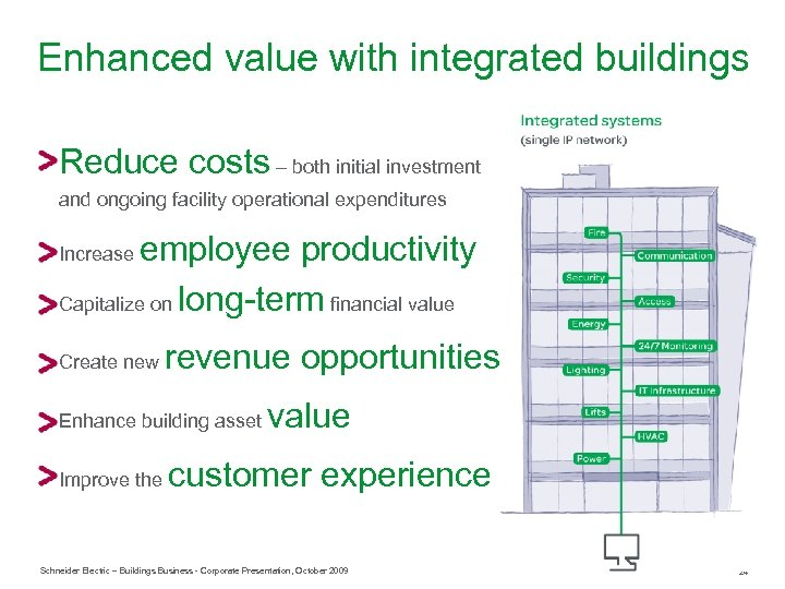 Enhanced value with integrated buildings Reduce costs – both initial investment and ongoing facility
