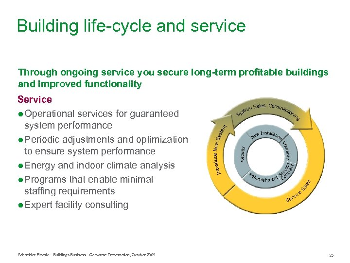 Building life-cycle and service Through ongoing service you secure long-term profitable buildings and improved