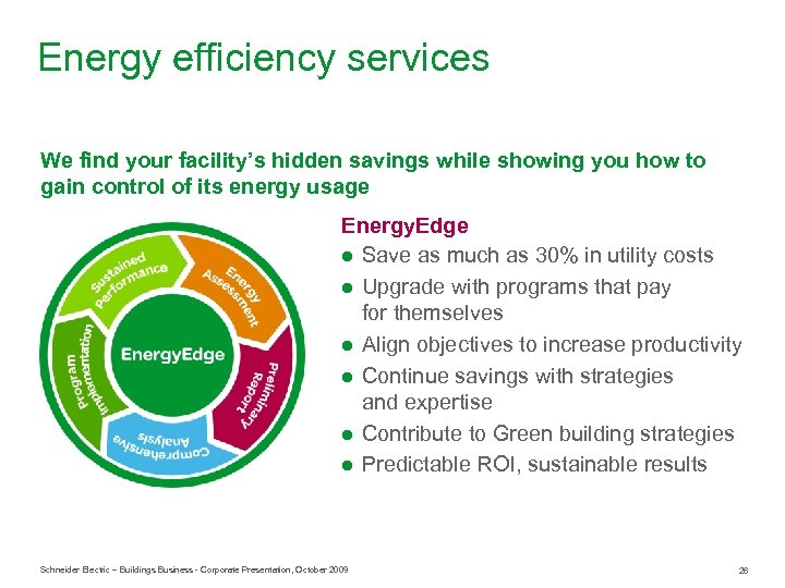 Energy efficiency services We find your facility's hidden savings while showing you how to