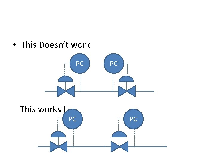 • This Doesn't work PC PC This works ! PC PC
