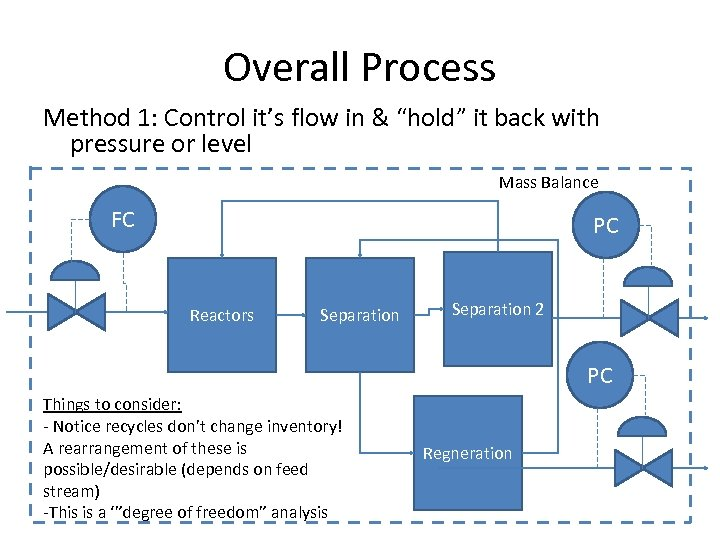 """Overall Process Method 1: Control it's flow in & """"hold"""" it back with pressure"""