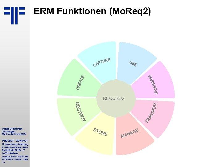 ERM Funktionen (Mo. Req 2) RECORDS Update Dokumenten. Technologien RM & Archivierung 2009 PROJECT