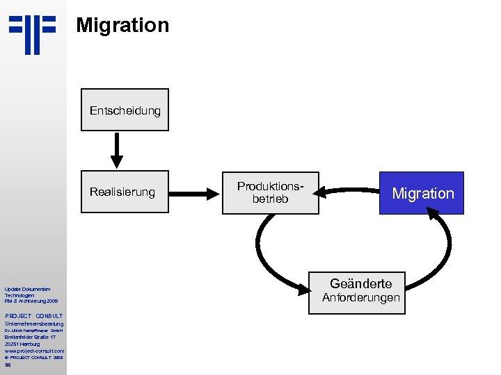 Migration Entscheidung Realisierung Update Dokumenten. Technologien RM & Archivierung 2009 PROJECT CONSULT Unternehmensberatung Dr.
