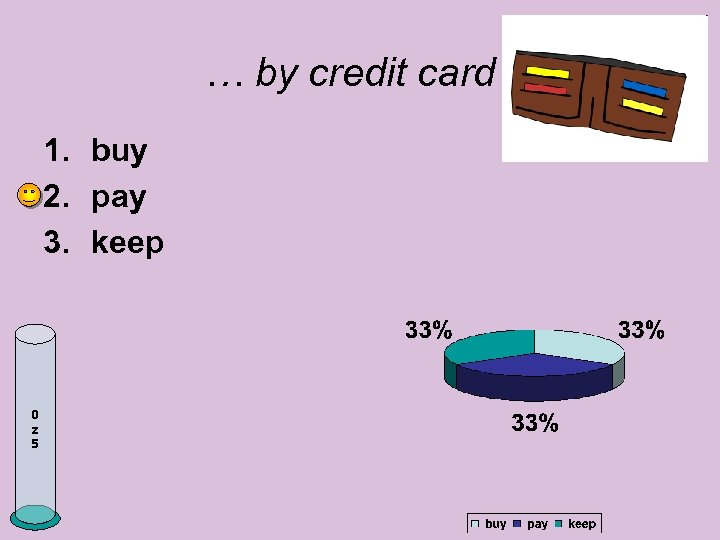 … by credit card 1. buy 2. pay 3. keep 0 z 5