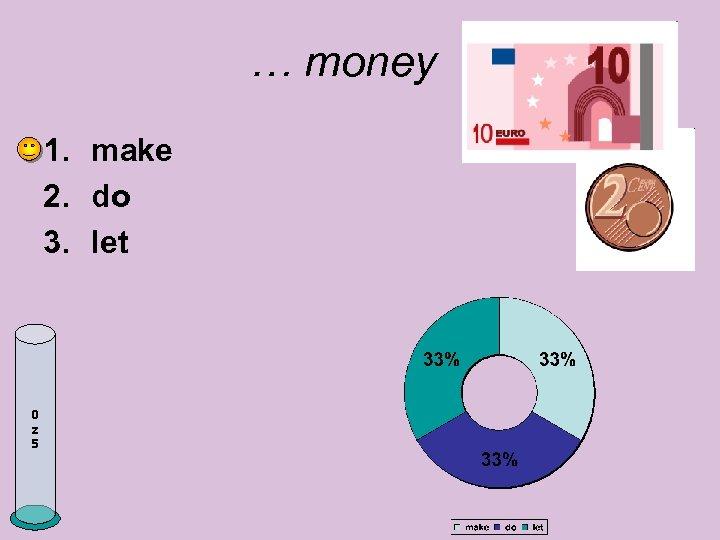 … money 1. make 2. do 3. let 0 z 5