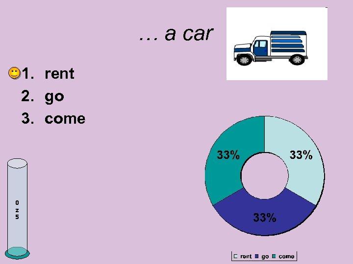 … a car 1. rent 2. go 3. come 0 z 5