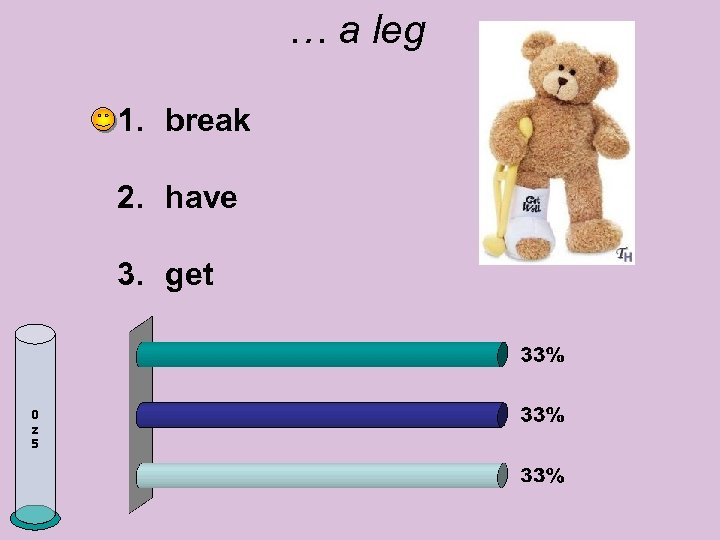 … a leg 1. break 2. have 3. get 0 z 5