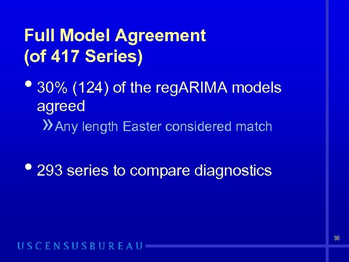 Full Model Agreement (of 417 Series) • 30% (124) of the reg. ARIMA models