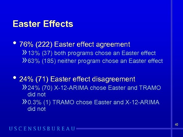 Easter Effects • 76% (222) Easter effect agreement » 13% (37) both programs chose