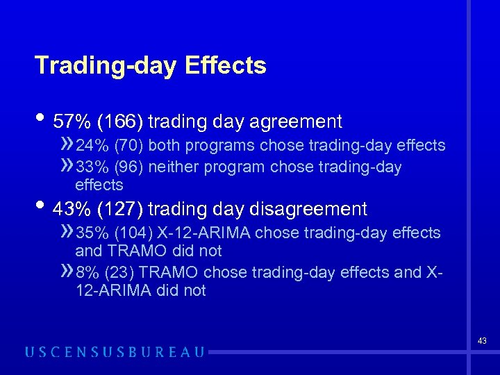 Trading-day Effects • 57% (166) trading day agreement » 24% (70) both programs chose