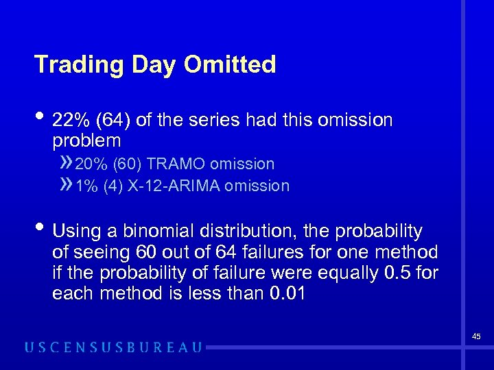 Trading Day Omitted • 22% (64) of the series had this omission problem »