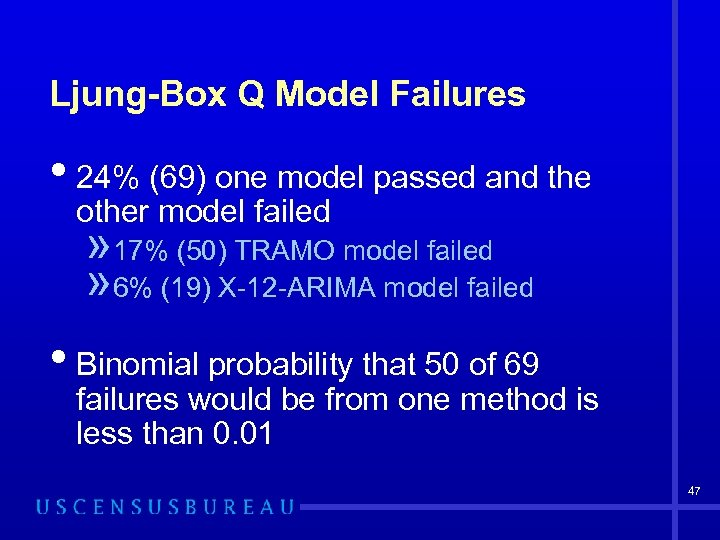 Ljung-Box Q Model Failures • 24% (69) one model passed and the other model