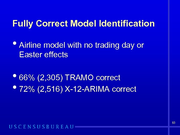 Fully Correct Model Identification • Airline model with no trading day or Easter effects