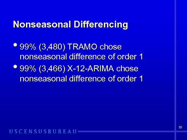 Nonseasonal Differencing • 99% (3, 480) TRAMO chose • nonseasonal difference of order 1